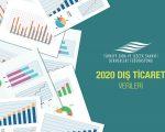 2020 Dış Ticaret Verileri Raporu yayınladı!